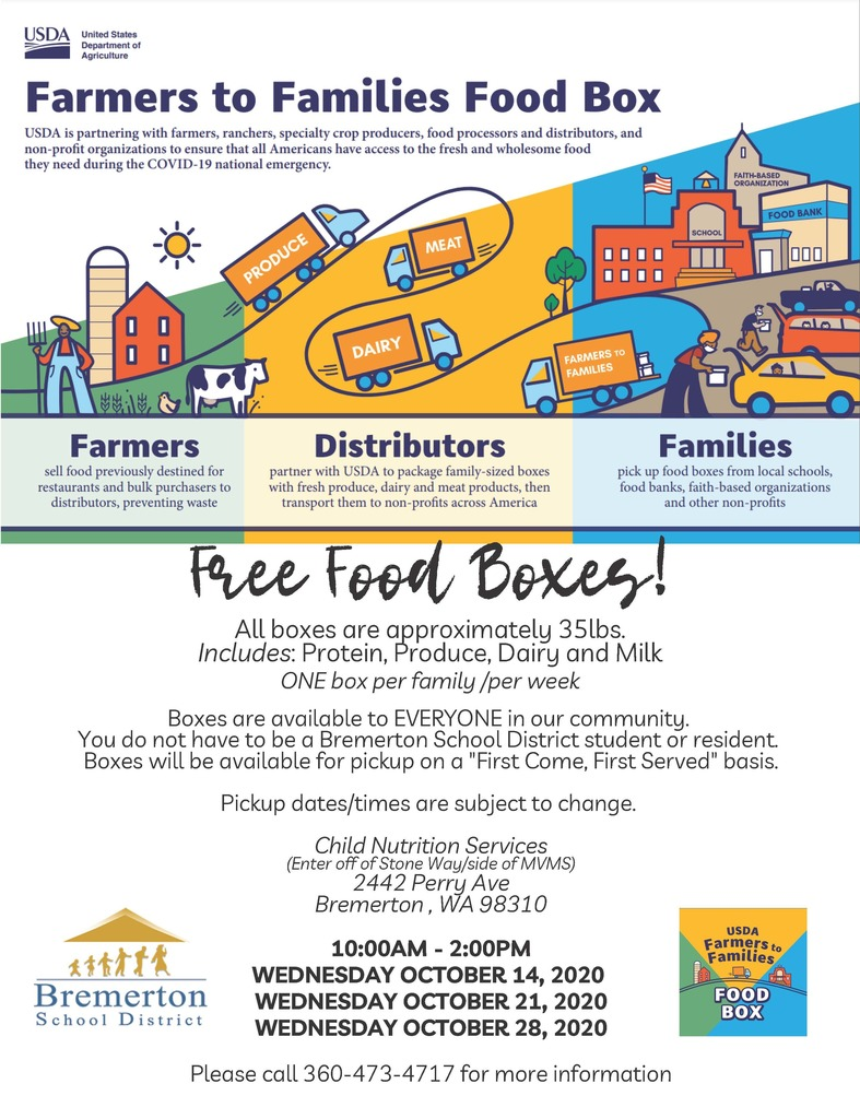Free Food Boxes for Families